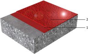 Sistema Sikafloor® MultiDur EB-14